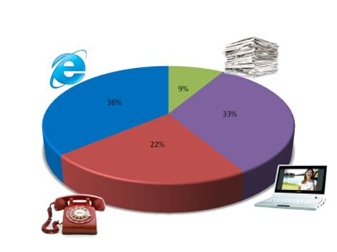 Thesis on information technology in pakistan